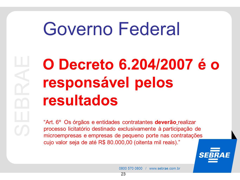 SEBRAE 0800 570 0800 / www.sebrae.com.br 23 SEBRAE Governo Federal Art. 6º Os órgãos e entidades contratantes deverão realizar processo licitatório de