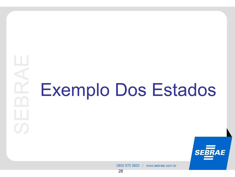 SEBRAE 0800 570 0800 / www.sebrae.com.br 28 SEBRAE Exemplo Dos Estados