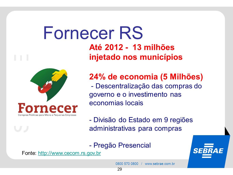 SEBRAE 0800 570 0800 / www.sebrae.com.br 29 SEBRAE Fornecer RS Até 2012 - 13 milhões injetado nos municípios 24% de economia (5 Milhões) - Descentrali