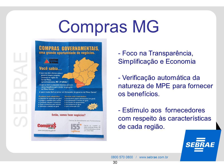 SEBRAE 0800 570 0800 / www.sebrae.com.br 30 SEBRAE Compras MG - Foco na Transparência, Simplificação e Economia - Verificação automática da natureza d