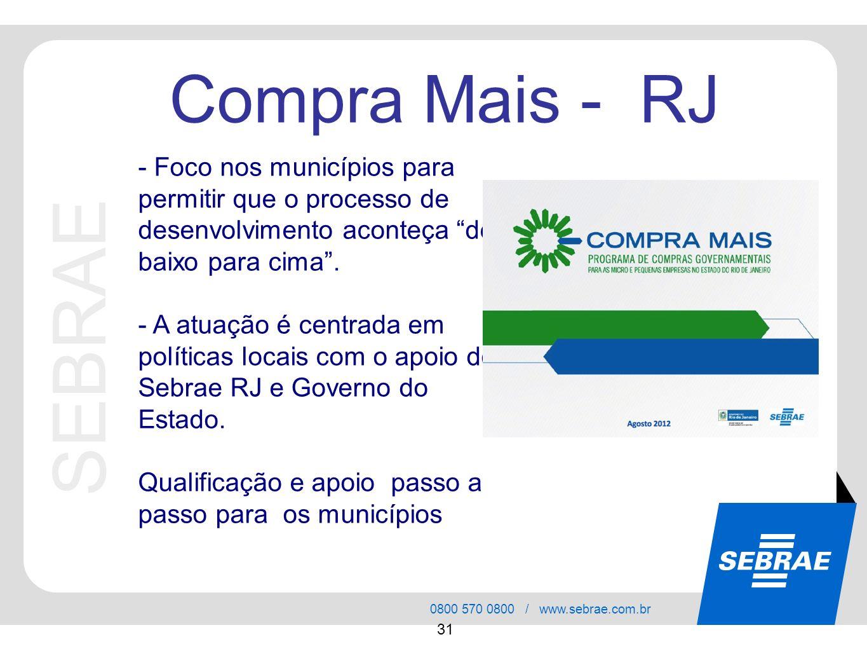 SEBRAE 0800 570 0800 / www.sebrae.com.br 31 SEBRAE Compra Mais - RJ - Foco nos municípios para permitir que o processo de desenvolvimento aconteça de