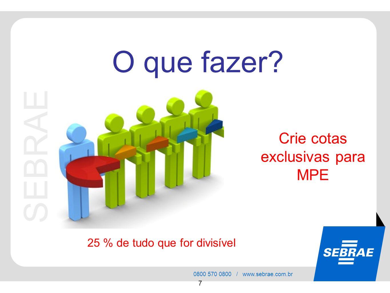 SEBRAE 0800 570 0800 / www.sebrae.com.br 7 Crie cotas exclusivas para MPE O que fazer? 25 % de tudo que for divisível