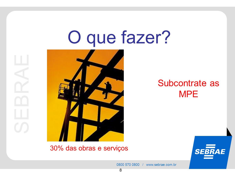 SEBRAE 0800 570 0800 / www.sebrae.com.br 8 Subcontrate as MPE O que fazer? 30% das obras e serviços