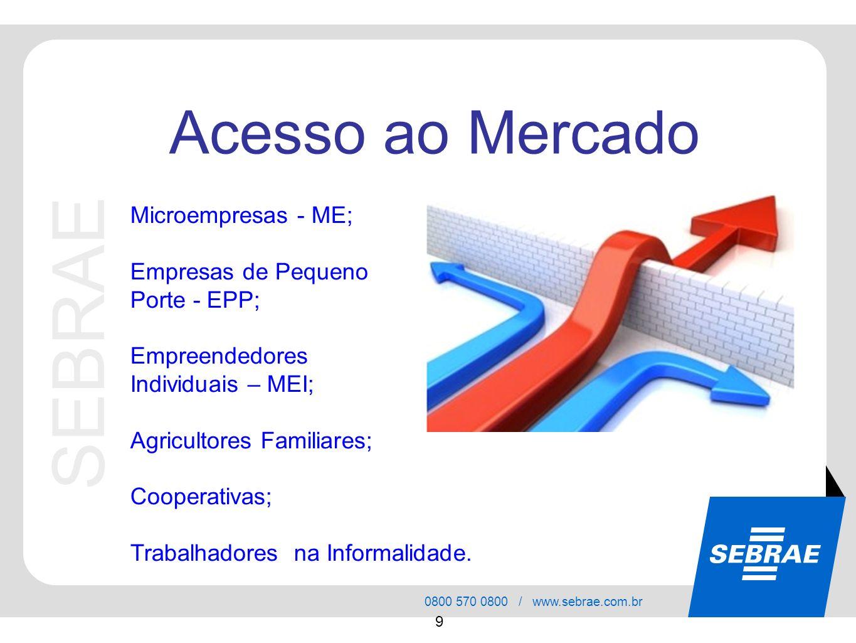 SEBRAE 0800 570 0800 / www.sebrae.com.br 9 Microempresas - ME; Empresas de Pequeno Porte - EPP; Empreendedores Individuais – MEI; Agricultores Familia