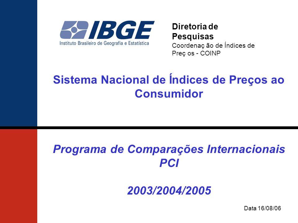 Diretoria de Pesquisas Coordenaç ão de Índices de Preç os - COINP Sistema Nacional de Índices de Preços ao Consumidor Programa de Comparações Internac