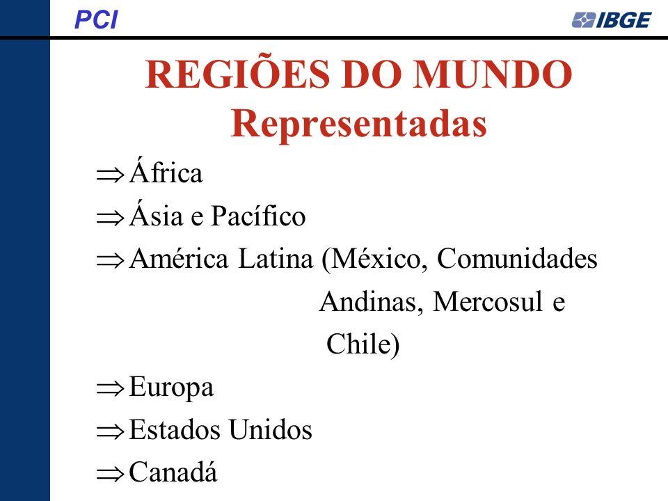 REGIÕES DO MUNDO Representadas África Ásia e Pacífico América Latina (México, Comunidades Andinas, Mercosul e Chile) Europa Estados Unidos Canadá PCI