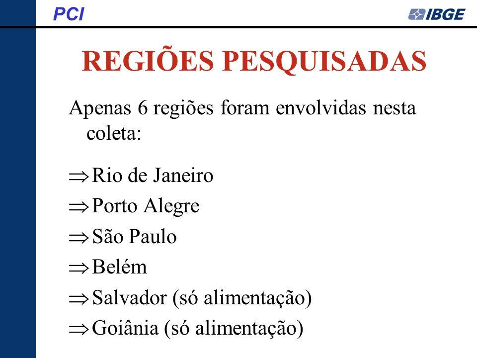 REGIÕES PESQUISADAS Apenas 6 regiões foram envolvidas nesta coleta: Rio de Janeiro Porto Alegre São Paulo Belém Salvador (só alimentação) Goiânia (só