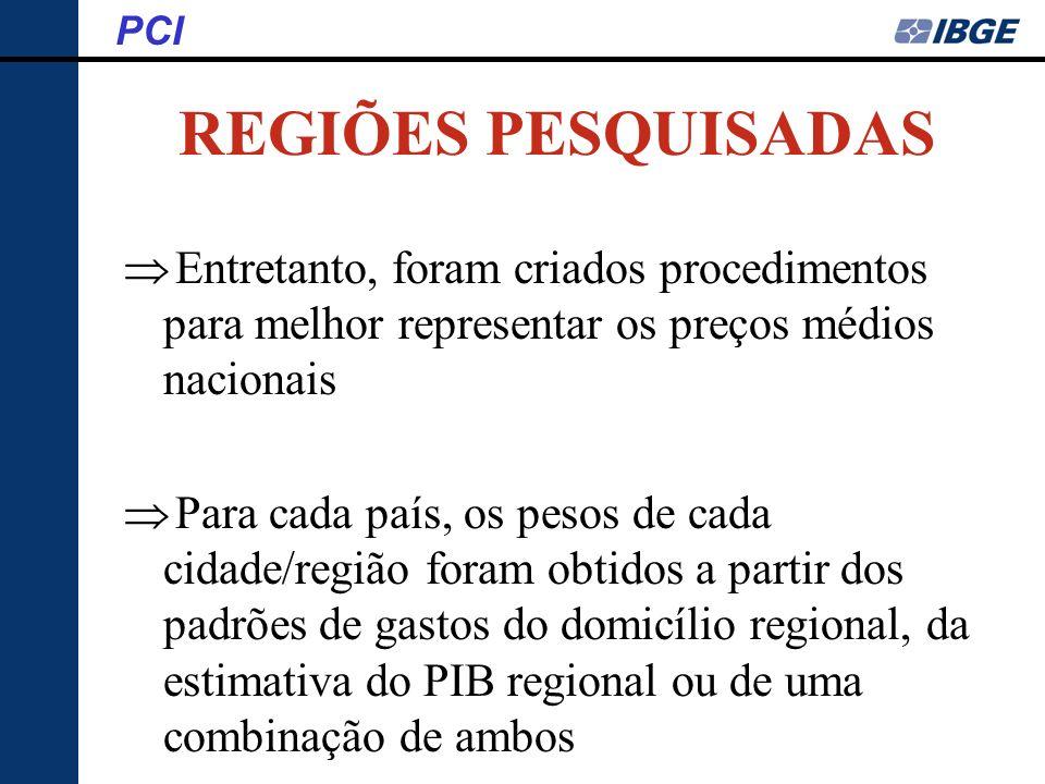 REGIÕES PESQUISADAS Entretanto, foram criados procedimentos para melhor representar os preços médios nacionais Para cada país, os pesos de cada cidade