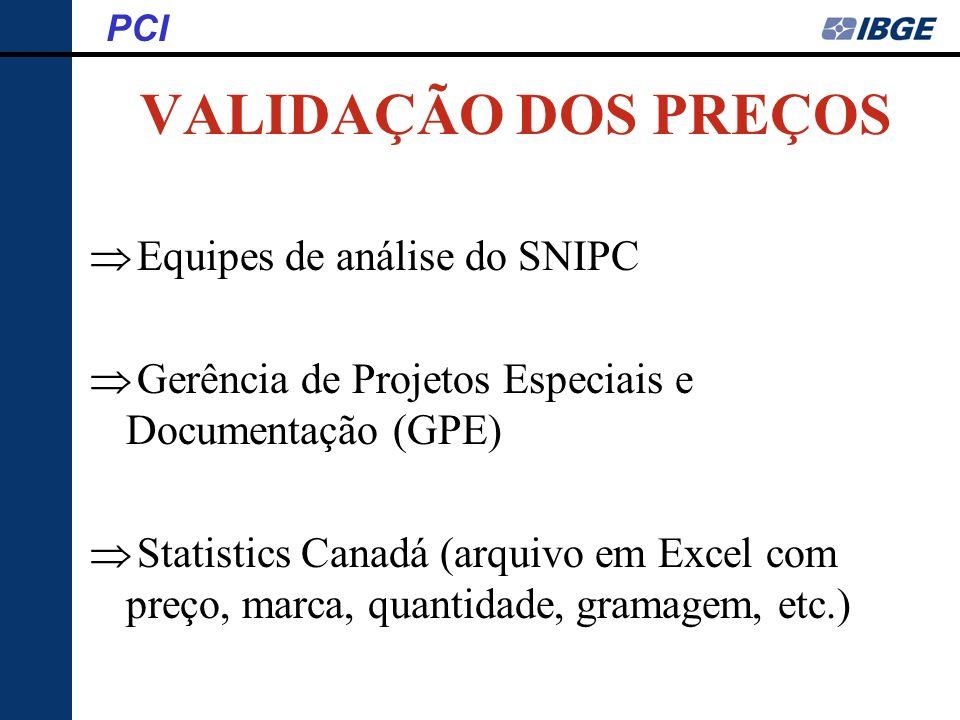 VALIDAÇÃO DOS PREÇOS Equipes de análise do SNIPC Gerência de Projetos Especiais e Documentação (GPE) Statistics Canadá (arquivo em Excel com preço, ma
