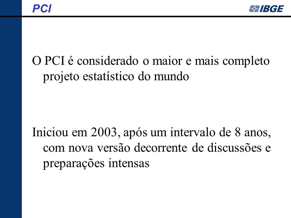 O PCI é considerado o maior e mais completo projeto estatístico do mundo Iniciou em 2003, após um intervalo de 8 anos, com nova versão decorrente de d