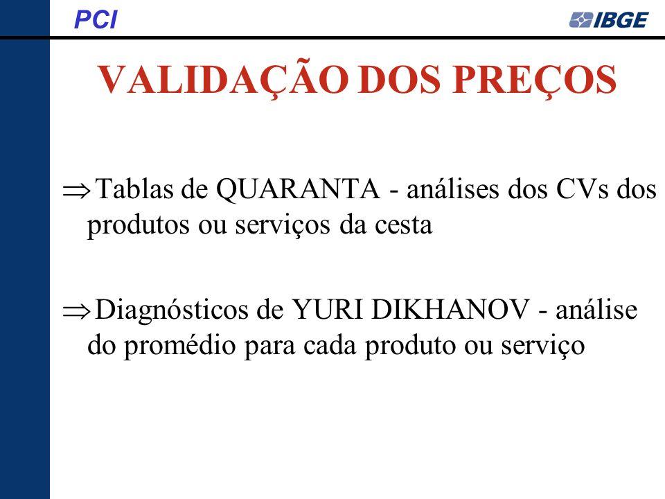 VALIDAÇÃO DOS PREÇOS Tablas de QUARANTA - análises dos CVs dos produtos ou serviços da cesta Diagnósticos de YURI DIKHANOV - análise do promédio para
