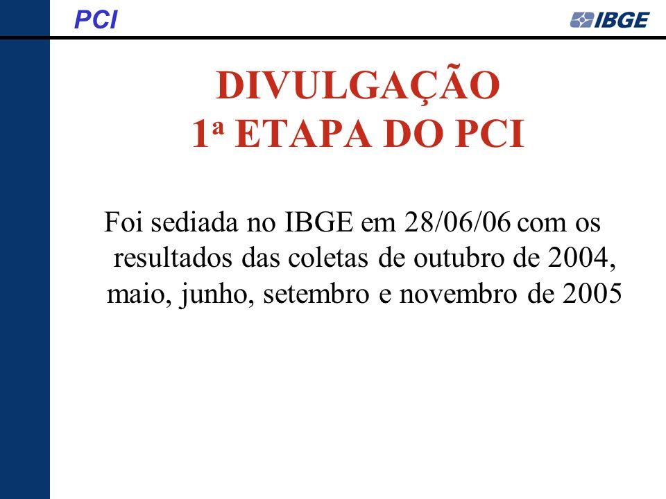 DIVULGAÇÃO 1 a ETAPA DO PCI Foi sediada no IBGE em 28/06/06 com os resultados das coletas de outubro de 2004, maio, junho, setembro e novembro de 2005