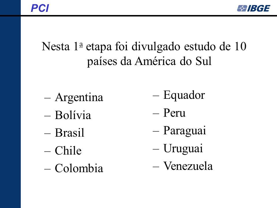 –Argentina –Bolívia –Brasil –Chile –Colombia PCI Nesta 1 a etapa foi divulgado estudo de 10 países da América do Sul –Equador –Peru –Paraguai –Uruguai