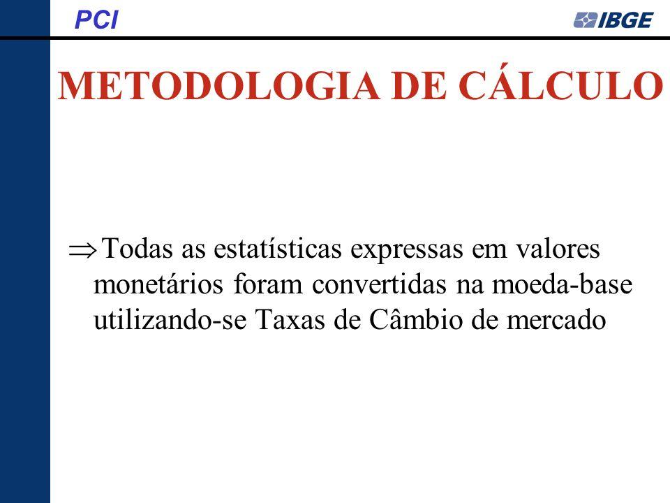 METODOLOGIA DE CÁLCULO PCI Todas as estatísticas expressas em valores monetários foram convertidas na moeda-base utilizando-se Taxas de Câmbio de merc