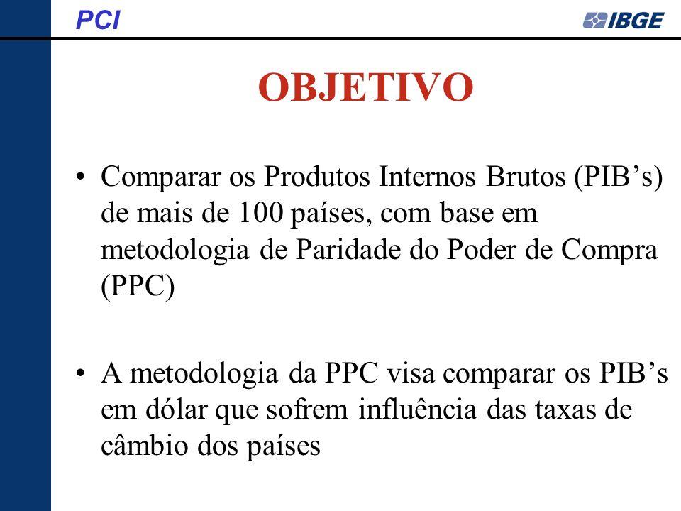 OBJETIVO Comparar os Produtos Internos Brutos (PIBs) de mais de 100 países, com base em metodologia de Paridade do Poder de Compra (PPC) A metodologia
