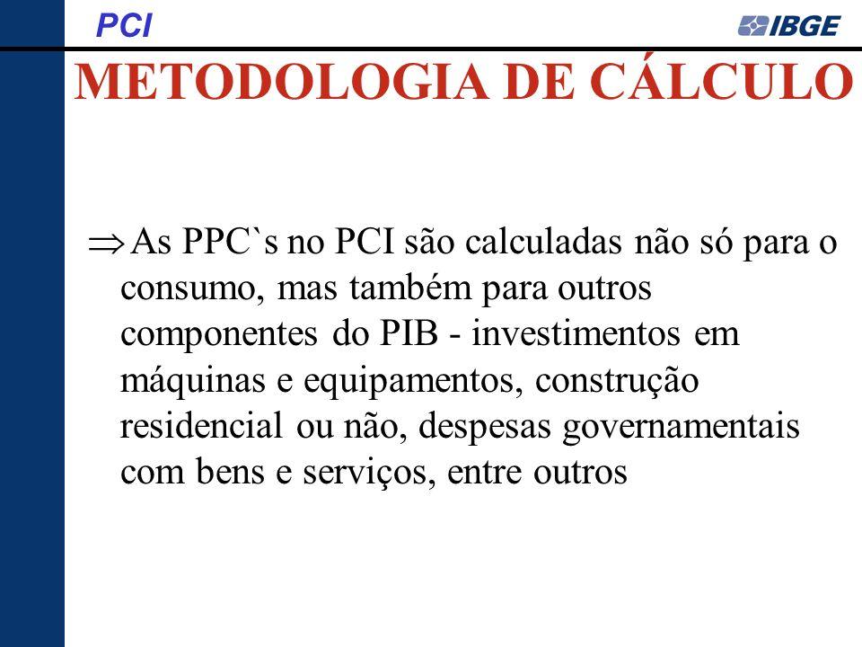 METODOLOGIA DE CÁLCULO PCI As PPC`s no PCI são calculadas não só para o consumo, mas também para outros componentes do PIB - investimentos em máquinas
