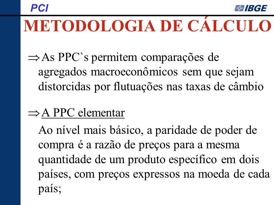 METODOLOGIA DE CÁLCULO PCI As PPC`s permitem comparações de agregados macroeconômicos sem que sejam distorcidas por flutuações nas taxas de câmbio A P