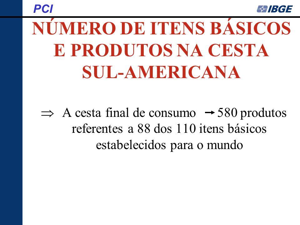 NÚMERO DE ITENS BÁSICOS E PRODUTOS NA CESTA SUL-AMERICANA PCI A cesta final de consumo 580 produtos referentes a 88 dos 110 itens básicos estabelecido