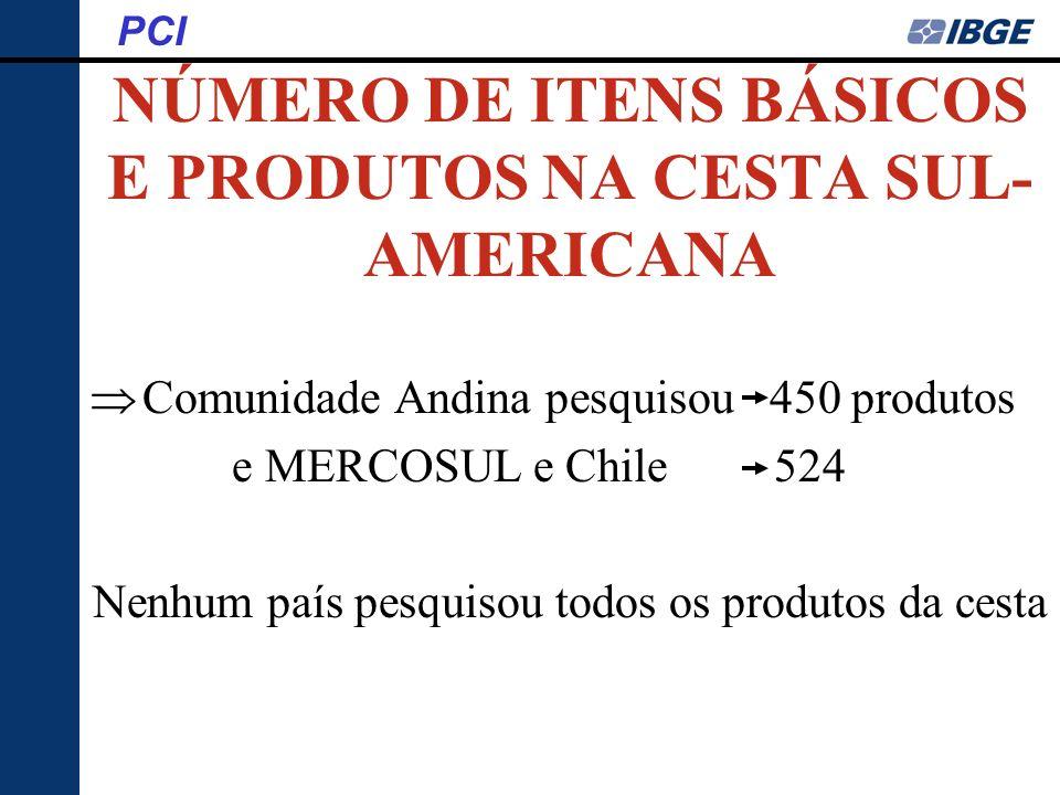 NÚMERO DE ITENS BÁSICOS E PRODUTOS NA CESTA SUL- AMERICANA PCI Comunidade Andina pesquisou 450 produtos e MERCOSUL e Chile 524 Nenhum país pesquisou t