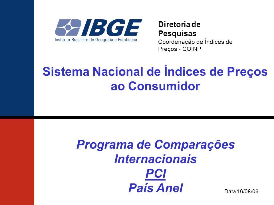 Diretoria de Pesquisas Coordenação de Índices de Preços - COINP Sistema Nacional de Índices de Preços ao Consumidor Programa de Comparações Internacio