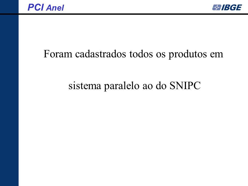 Foram cadastrados todos os produtos em sistema paralelo ao do SNIPC PCI Anel