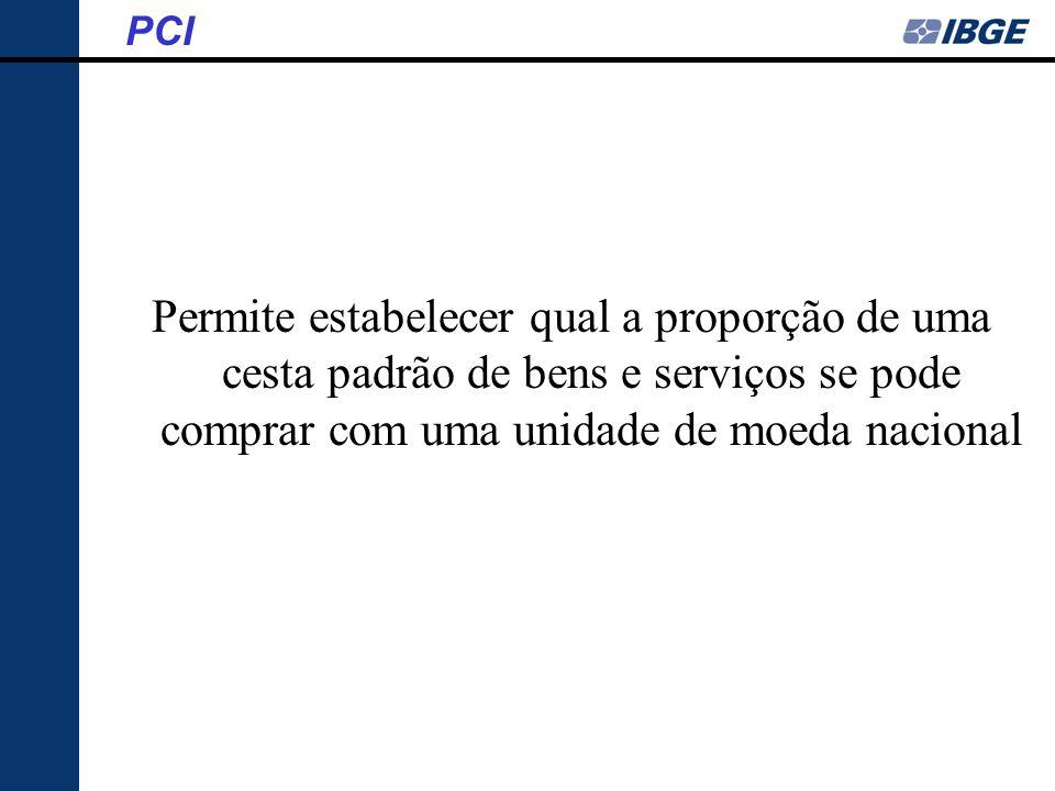 Permite estabelecer qual a proporção de uma cesta padrão de bens e serviços se pode comprar com uma unidade de moeda nacional PCI