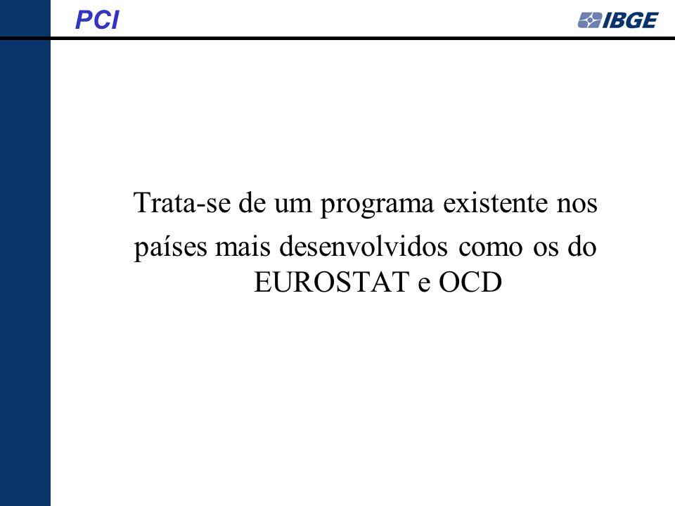 –Argentina –Bolívia –Brasil –Chile –Colombia PCI Nesta 1 a etapa foi divulgado estudo de 10 países da América do Sul –Equador –Peru –Paraguai –Uruguai –Venezuela