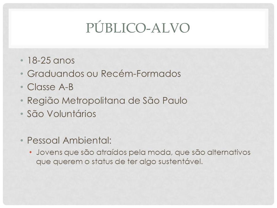 PÚBLICO-ALVO 18-25 anos Graduandos ou Recém-Formados Classe A-B Região Metropolitana de São Paulo São Voluntários Pessoal Ambiental: Jovens que são at