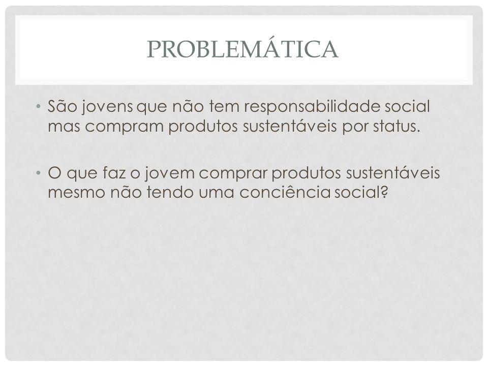 PROBLEMÁTICA São jovens que não tem responsabilidade social mas compram produtos sustentáveis por status. O que faz o jovem comprar produtos sustentáv