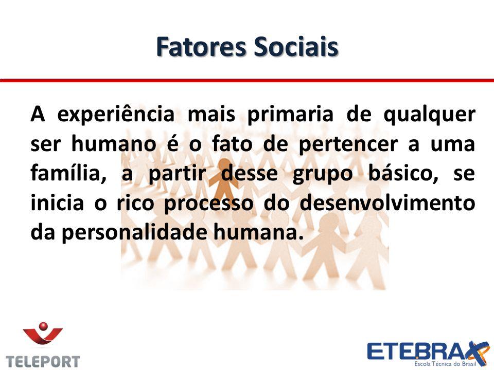 Fatores Sociais A experiência mais primaria de qualquer ser humano é o fato de pertencer a uma família, a partir desse grupo básico, se inicia o rico