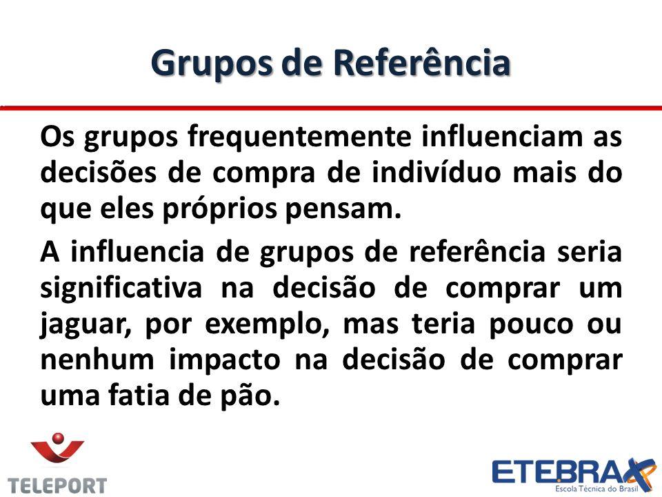 Grupos de Referência Os grupos frequentemente influenciam as decisões de compra de indivíduo mais do que eles próprios pensam. A influencia de grupos