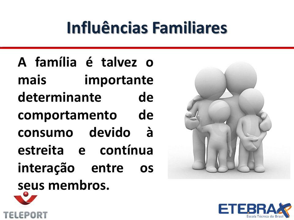 Influências Familiares A família é talvez o mais importante determinante de comportamento de consumo devido à estreita e contínua interação entre os s