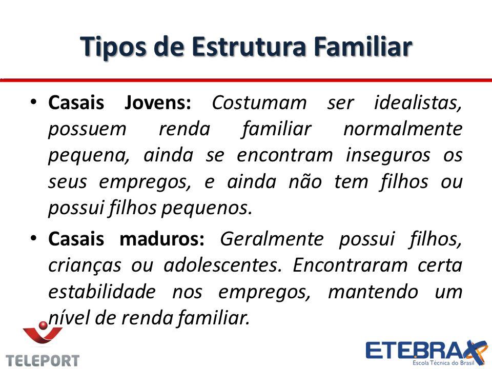 Tipos de Estrutura Familiar Casais Jovens: Costumam ser idealistas, possuem renda familiar normalmente pequena, ainda se encontram inseguros os seus e