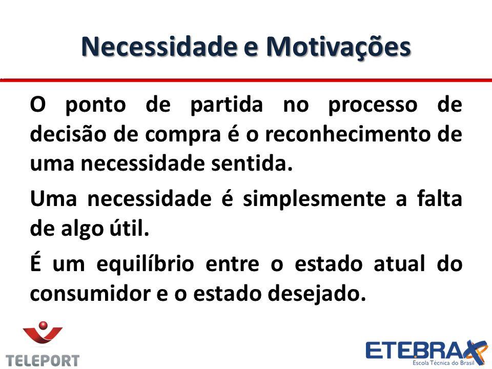 Necessidade e Motivações O ponto de partida no processo de decisão de compra é o reconhecimento de uma necessidade sentida. Uma necessidade é simplesm