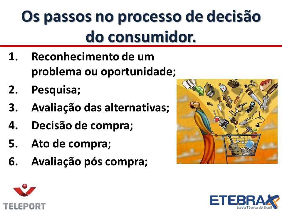 Os passos no processo de decisão do consumidor. 1. 1.Reconhecimento de um problema ou oportunidade; 2. 2.Pesquisa; 3. 3.Avaliação das alternativas; 4.