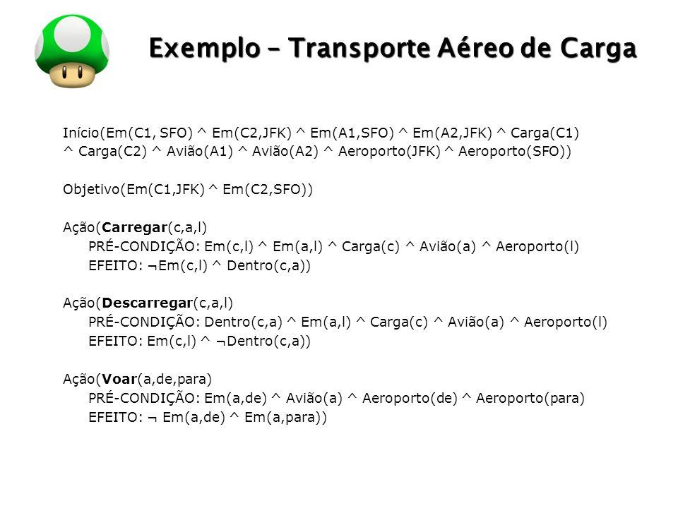 LOGO Exemplo – Transporte Aéreo de Carga Início(Em(C1, SFO) ^ Em(C2,JFK) ^ Em(A1,SFO) ^ Em(A2,JFK) ^ Carga(C1) ^ Carga(C2) ^ Avião(A1) ^ Avião(A2) ^ A