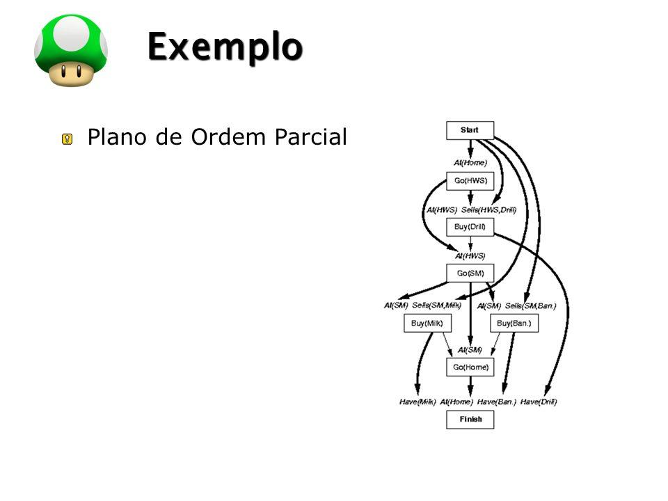 LOGO Exemplo Plano de Ordem Parcial