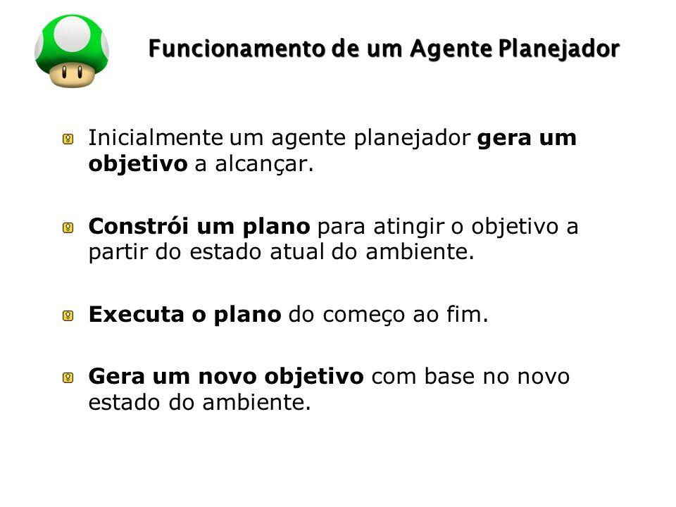 LOGO Funcionamento de um Agente Planejador Inicialmente um agente planejador gera um objetivo a alcançar. Constrói um plano para atingir o objetivo a