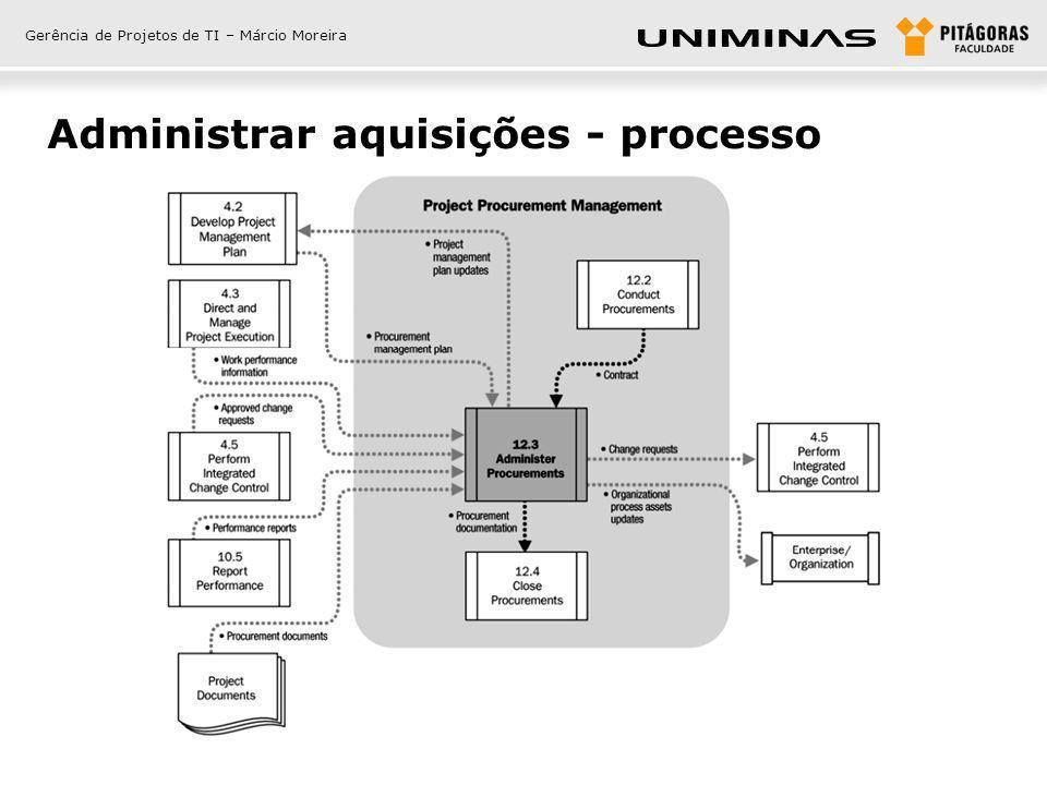 Gerência de Projetos de TI – Márcio Moreira Administrar aquisições - processo