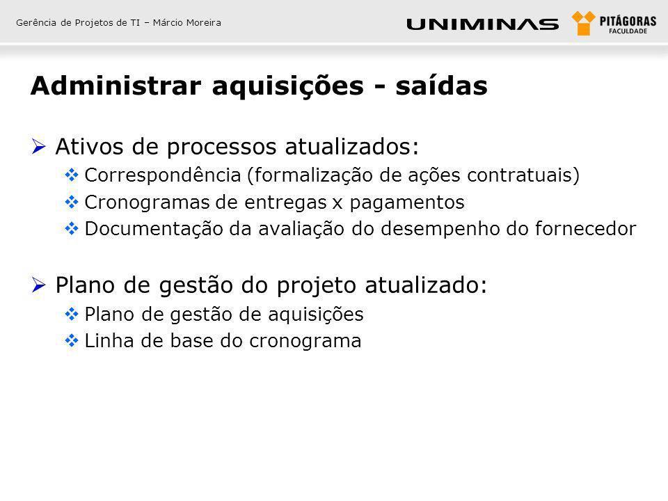 Gerência de Projetos de TI – Márcio Moreira Administrar aquisições - saídas Ativos de processos atualizados: Correspondência (formalização de ações co