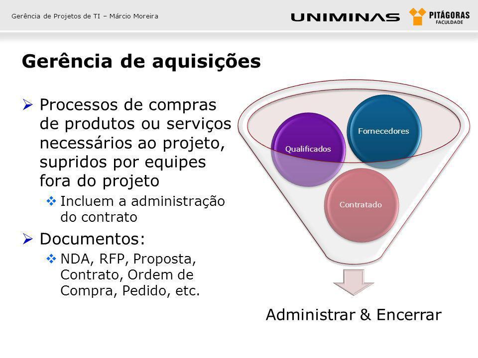 Gerência de Projetos de TI – Márcio Moreira Processos de compras de produtos ou serviços necessários ao projeto, supridos por equipes fora do projeto