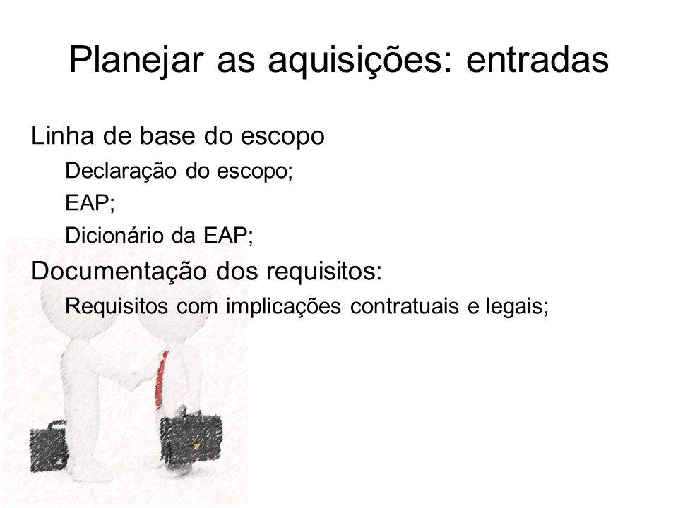 Planejar as aquisições: entradas Linha de base do escopo Declaração do escopo; EAP; Dicionário da EAP; Documentação dos requisitos: Requisitos com imp