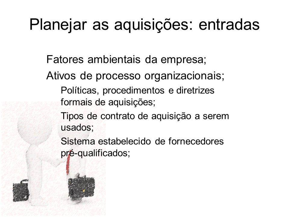 Planejar as aquisições: entradas Fatores ambientais da empresa; Ativos de processo organizacionais; Políticas, procedimentos e diretrizes formais de a