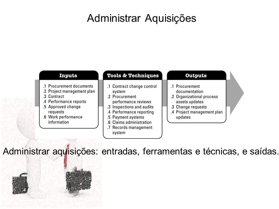 Administrar Aquisições Administrar aquisições: entradas, ferramentas e técnicas, e saídas.
