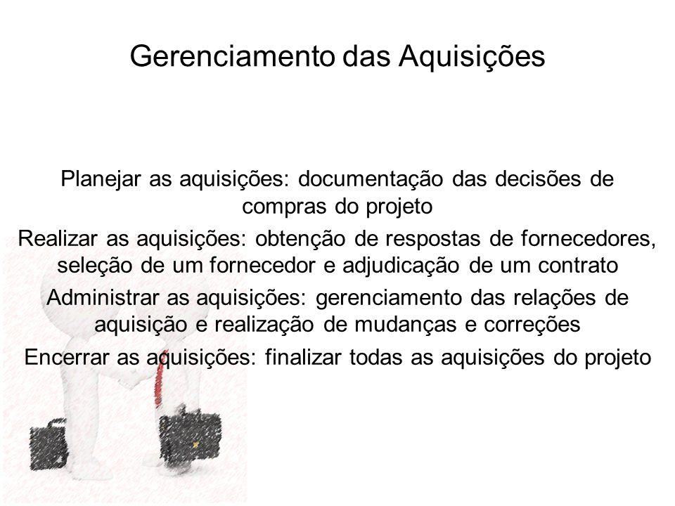 Planejar as aquisições: documentação das decisões de compras do projeto Realizar as aquisições: obtenção de respostas de fornecedores, seleção de um f