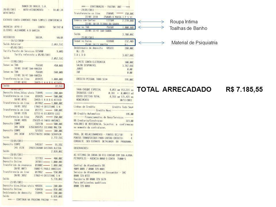 Roupa Intima Toalhas de Banho Material de Psiquiatria TOTAL ARRECADADO R$ 7.185,55