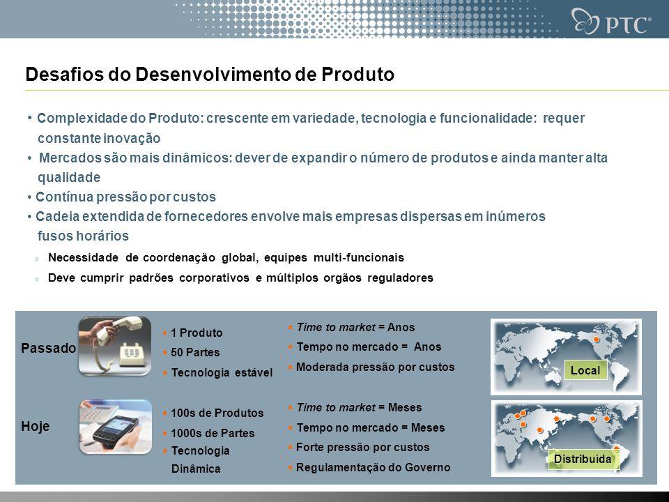 © 2006 PTC Desafios do Desenvolvimento de Produto Complexidade do Produto: crescente em variedade, tecnologia e funcionalidade: requer constante inova