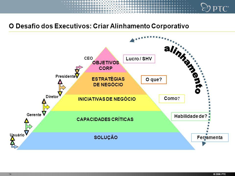 © 2006 PTC14 O Desafio dos Executivos: Criar Alinhamento Corporativo OBJETIVOS CORP ESTRATÉGIAS DE NEGÓCIO INICIATIVAS DE NEGÓCIO CAPACIDADES CRÍTICAS