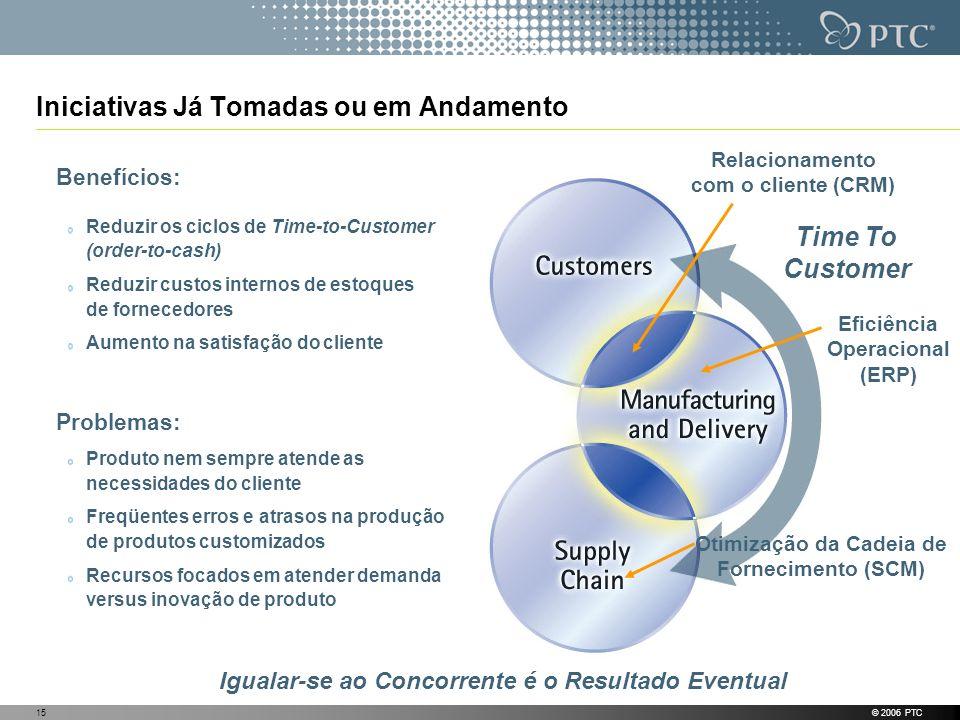 © 2006 PTC15 Igualar-se ao Concorrente é o Resultado Eventual Iniciativas Já Tomadas ou em Andamento Problemas: Produto nem sempre atende as necessida