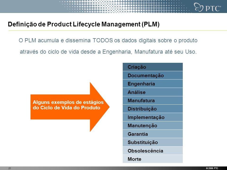 Alguns exemplos de estágios do Ciclo de Vida do Produto © 2006 PTC20 O PLM acumula e dissemina TODOS os dados digitais sobre o produto através do cicl